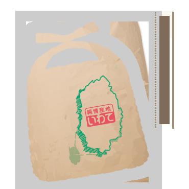 骨格事業 製袋・容器資材